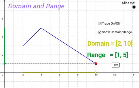 Domain And Range Geogebra