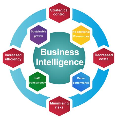 Sap Business Intelligence, Sap Bwbo Consulting Company. Retirement Investment Account. Adwords Reporting Template Kaplan Cfp Course. Hipaa Hitech Regulations Citibank Fraud Dept. Tips For First Time Homebuyers. Secured Credit Cards For Business. Alere Home Monitoring Inc Saab Repair Houston. Current Mortgage Rates In Florida. Online Games For School Computers