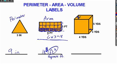 Perimeter Area Volume Mini Lesson Youtube
