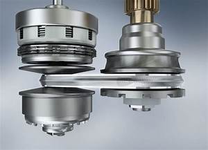 5 Types Of Automatic Transmissions  Dsg Vs Cvt Vs Amt Vs