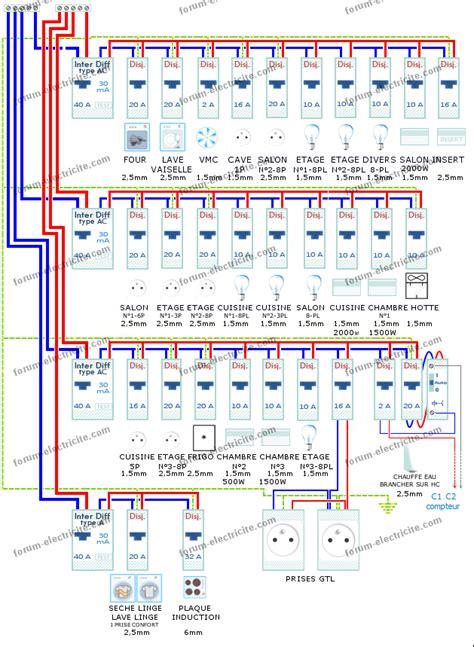 tableau electrique cuisine profil du membre mamarc sur le forum électricité
