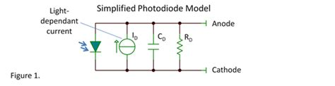 Illuminating Photodiodes The Signal Archives