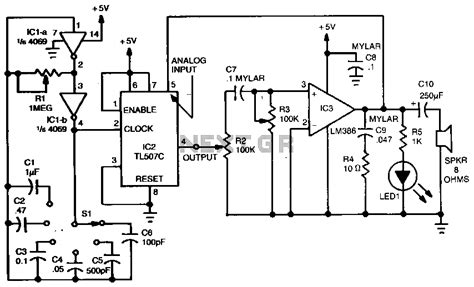Sound Effects Generator Under Musical Circuits