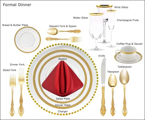 Table Setting Guides At Our Party Rental Store In San Jose