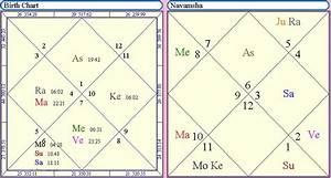 Navamsa Navamsa Chart Calculation Usage Of Navamsa