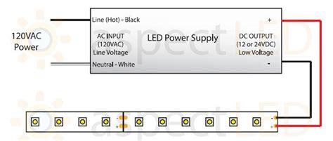 Support Led Strip Lights Aspectled
