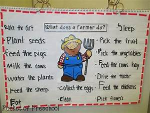 Interactive Charts For Preschool What Does A Farmer Do Anchor Chart To Support Students