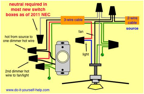 Ceiling Fan Light Wiring Diagram by Wiring Diagrams For A Ceiling Fan And Light Kit Do It
