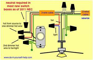 Ceiling Fan Wiring Diagram With Light Kit