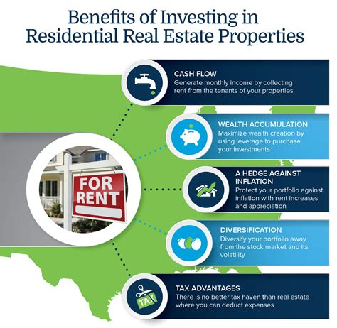 Why Real Estate Is #1 When It Comes To Investing