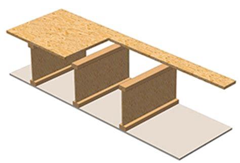 durock tile membrane a waterproofing membrane find a