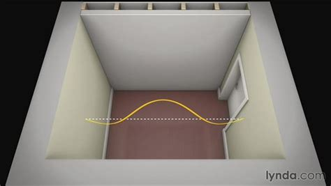 room dimensions standing waves  modes