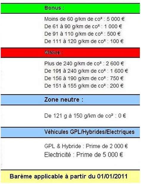 connaitre bonus malus bonus malus 233 colo 2011 la nouvelle grille automobile