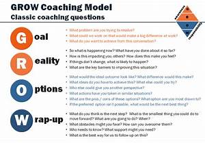 classic coaching questions using grow discovery in action With grow coaching template