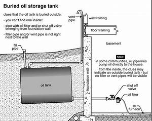 Clues To Finding Buried Fuel Oil Tanks