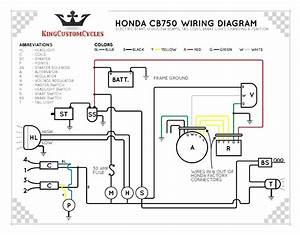 Harley Davidson Shovelhead Wiring Diagram Motorcycle Of