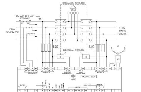 generator automatic mains failure panel ats controller 5220 buy controller 5220 generator