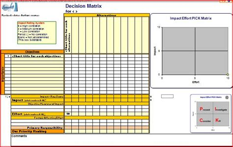 time management matrix template