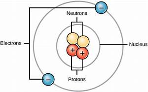 Labeled Diagram Of Atoms : the building blocks of molecules biology i ~ A.2002-acura-tl-radio.info Haus und Dekorationen