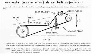 Craftsman Gt5000 Drive Belt Diagram