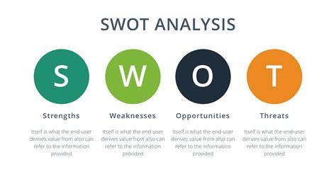 swot analysis google  template  google docs