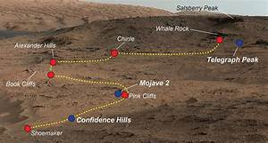 NASA's Mars Curiosity rover discovers variety of Minerals ...
