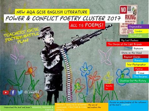 Teachers' Complete Gcse Poetry Bundle, Power & Conflict (all 15 Poems), New Aqa English