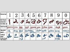 Tamil units of measurement Wikipedia