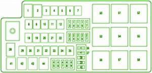 Ford Fusebox Diagram  2010 Ford Fusion Power Distribution
