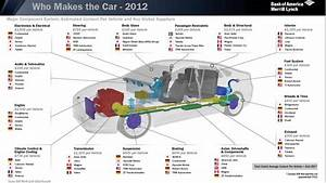Fine Parts Of A Car Engine And Their Function Gallery ...