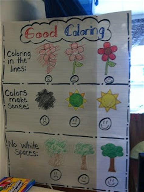 good coloring anchor chart school pinterest
