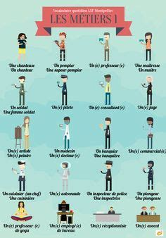 french job vocabulary images teaching french