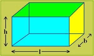 Cuboid Volume Formula
