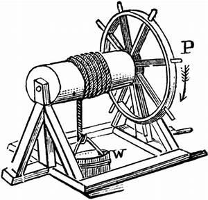 PhysicsNaas7 - Wheels and Axles