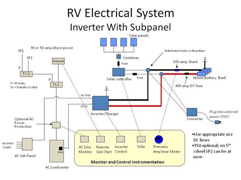 Rv Ac Power Wiring by Rv Inverter Wiring Diagram Wiring Diagram And Schematic