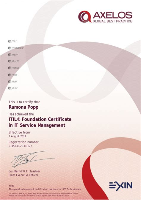 Itil Intermediate Logo For Resume by Axelos Itil Foundation Certification