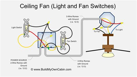 ceiling fan wiring diagram  switches