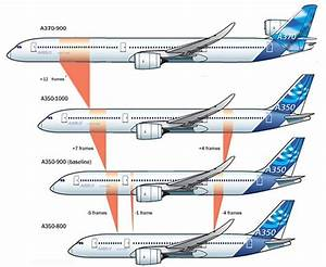 Airbus A350 Chart Showing All Aircraft Models For Future Production