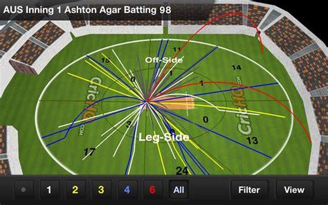 video highlights  yr  ashton agars   test debut