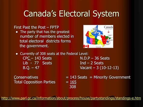 role   canadian government powerpoint