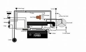 Vacuum Hose Diagram For Vnt Car Cruise Control