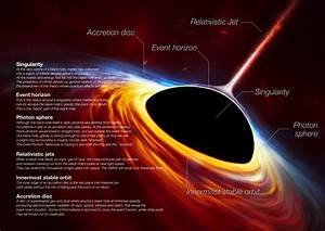 Taking the First Picture of a Black Hole | ESO