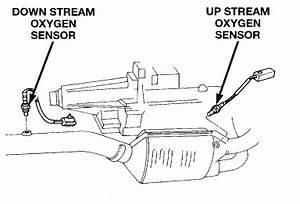 dodge ram 2500 o2 sensor location get free image about With diagram moreover dodge ram 1500 o2 sensor wiring diagrams furthermore