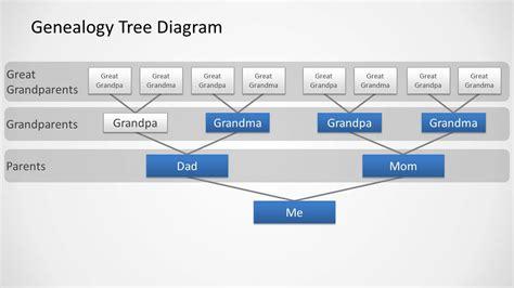 genealogy tree diagram  powerpoint slidemodel