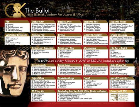 68th EE British Academy Film Awards (2015 BAFTAs ...