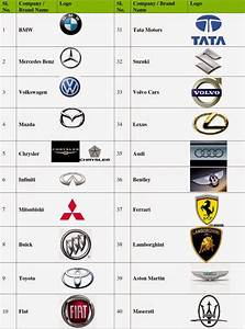 World Auto : all car brands name in the world cars image 2018 ~ Gottalentnigeria.com Avis de Voitures