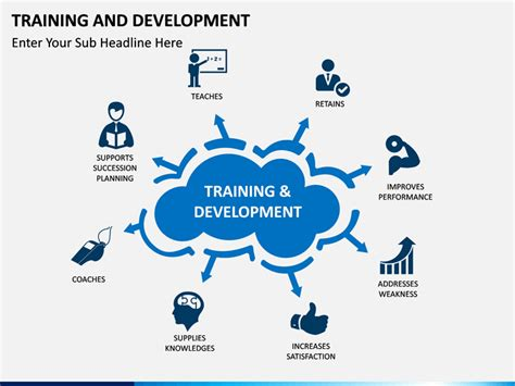 training  development powerpoint template sketchbubble