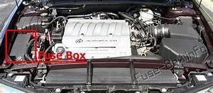 Fuse Box Diagram Oldsmobile Aurora  2001