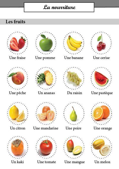 En Franàçais Modèle by Nourriture 1 8 1 Vocabulaire Fran 231 Ais Vocabulaire