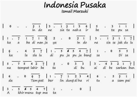Indonesia Raya Pianika Shefalitayal